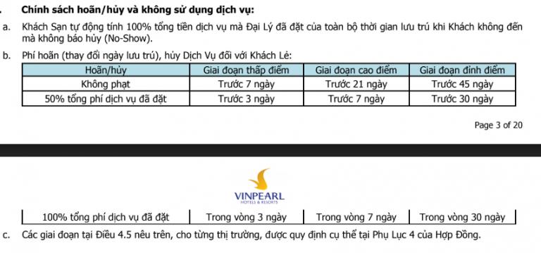 Quy định về việc hoãn / hủy phong khi đặt phòng Vinpearl qua Voucher