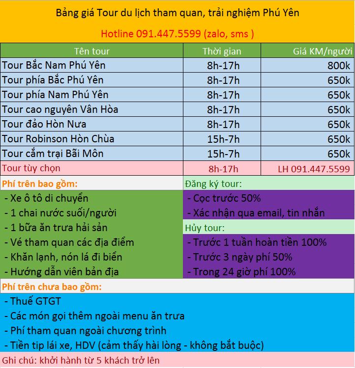 Cho thuê xe du lịch Phú Yên