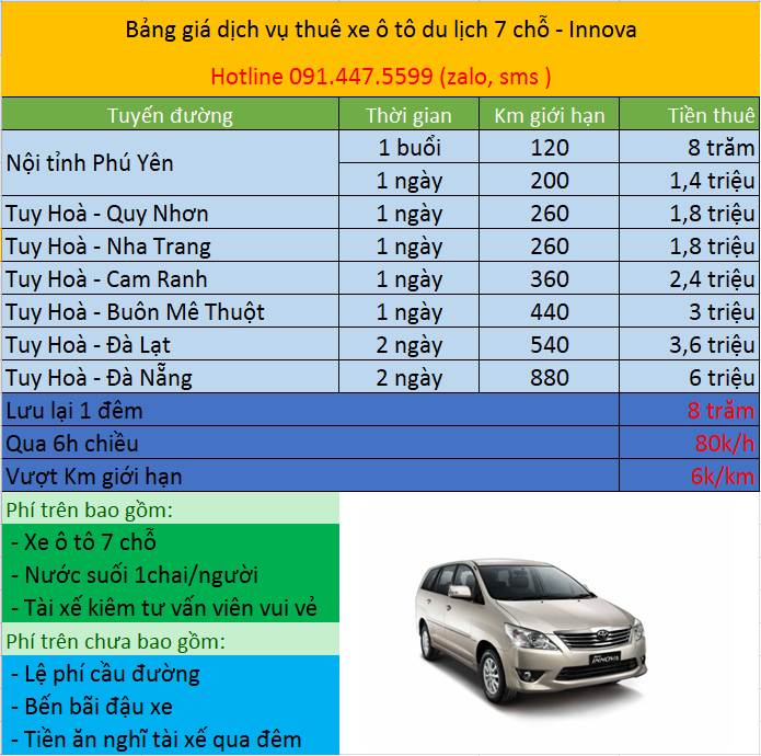 Bảng giá thuê xe du lịch 7 chỗ Phú Yên